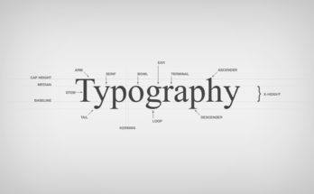 typography Animation Kolkata