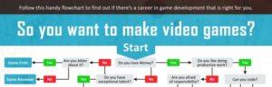 Video game Developer Animation Kolkata