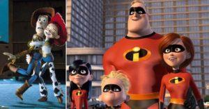 Incredibles 2 @Animation Kolkata