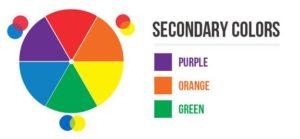Colour Wheel Theory with Animation Kolkata