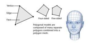 Polygon Modeling at Animation Kolkata