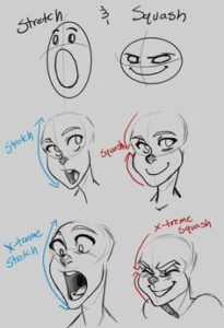 Facial Expressions In Animation Kolkata Discussion