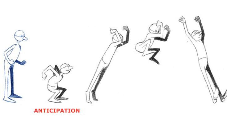 Animating Character With Anticipation at Animation Kolkata