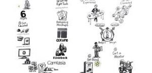 UX DESIGNING At Animation Kolkata