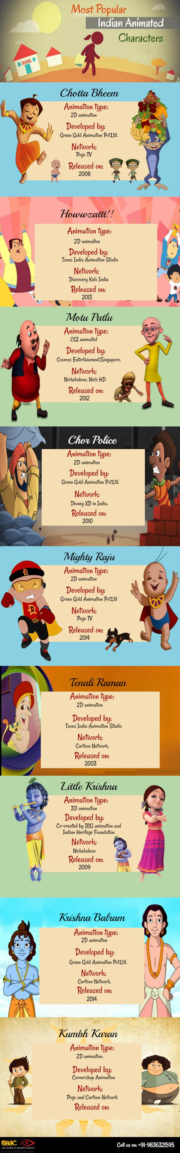 animationkolkata