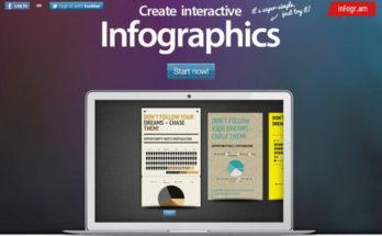 Infographics Animation Kolkata