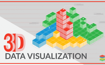 3D VISUALIZATION With Best 3D Animation Institute Kolkata